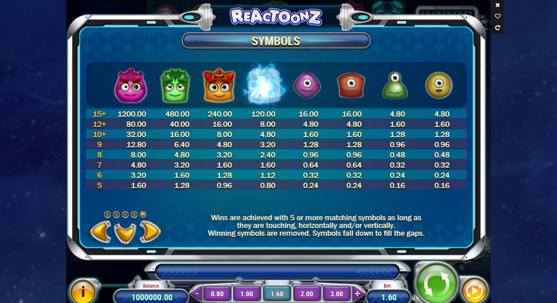 Understanding Slot Machine Pay Tables