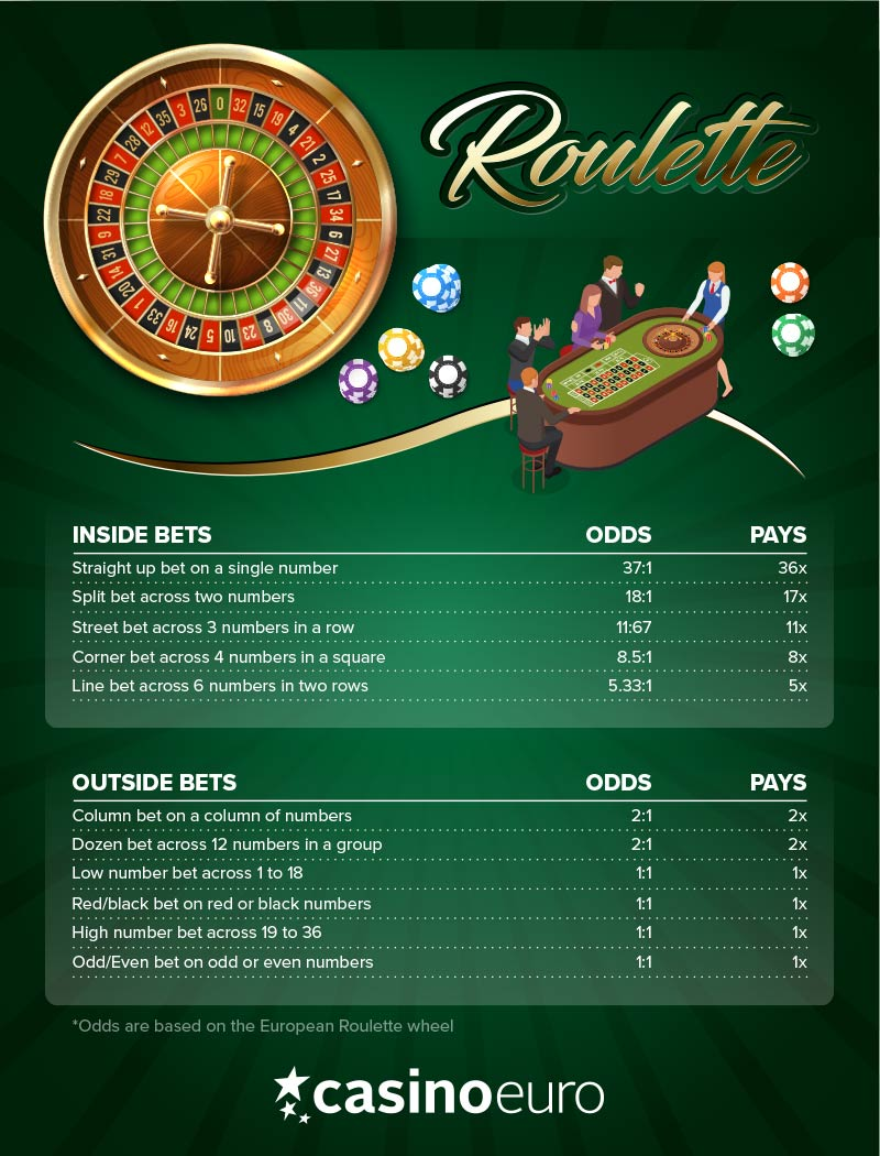 Slot machine online las vegas